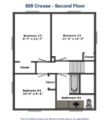 509 Crouse Street Second Floor Dimensions University of Akron Rental Home